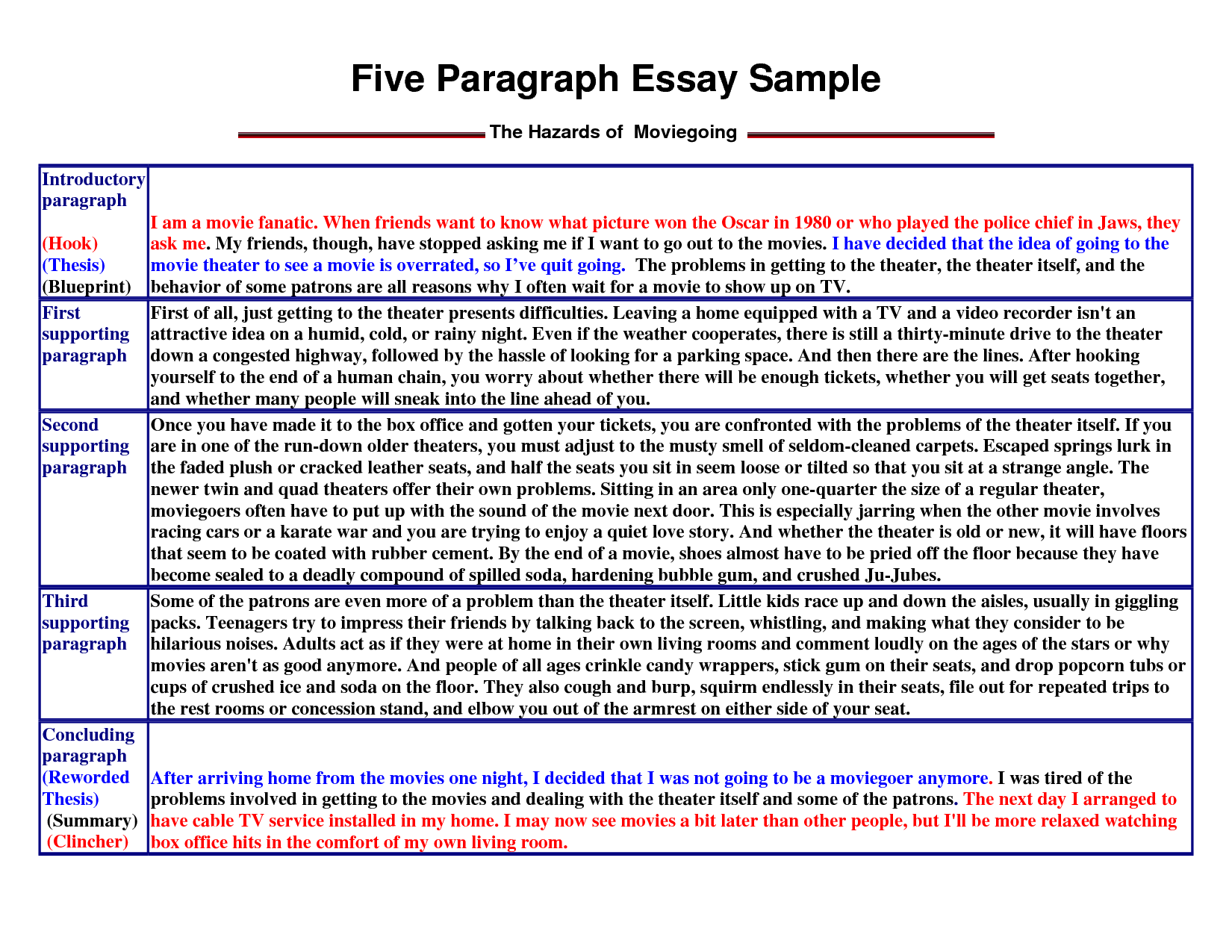 Middle school five paragraph essay examples