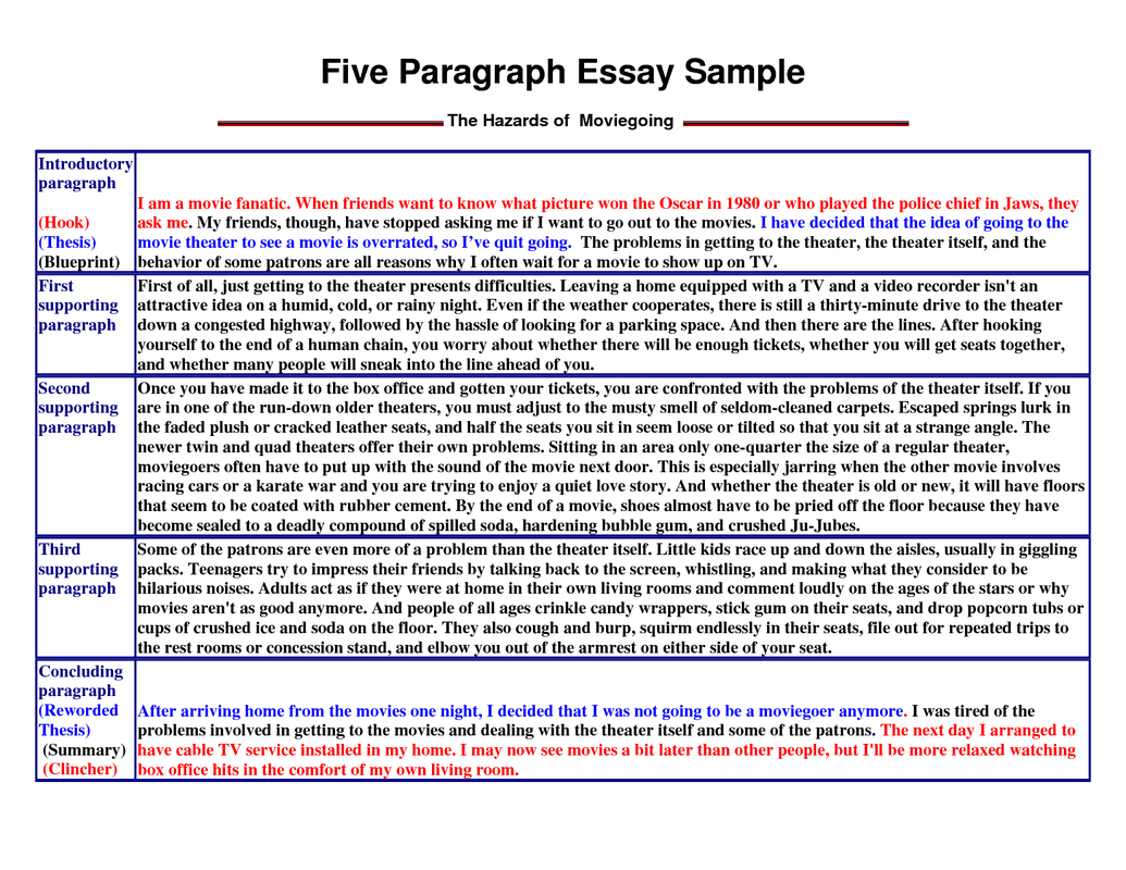descriptive essay personality Definition of descriptive writing descriptive writing is the clear description of people,  teacher, focusing more on her personality.